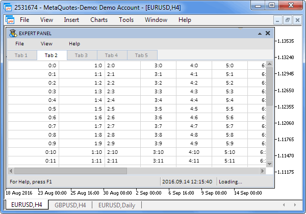 Fig. 1. Minimum size of the terminal window. Graphical interface of an MQL application with automatic resizing modes enabled.