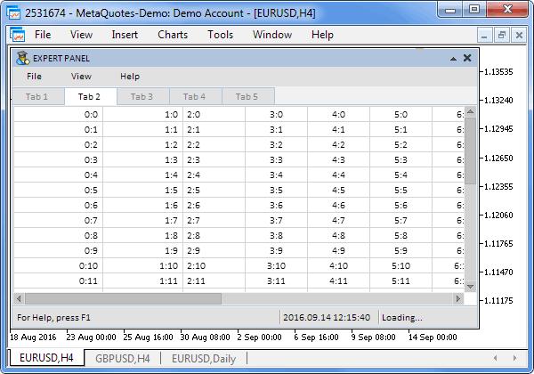 Рис. 1. Минимальные размеры окна терминала. Графический интерфейс MQL-приложения с включенными режимами автоизменения размеров.