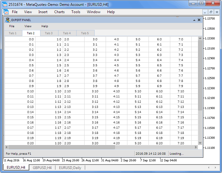Fig. 2. When the terminal window sizes change, the graphical interface of the MQL application will also ne resized.