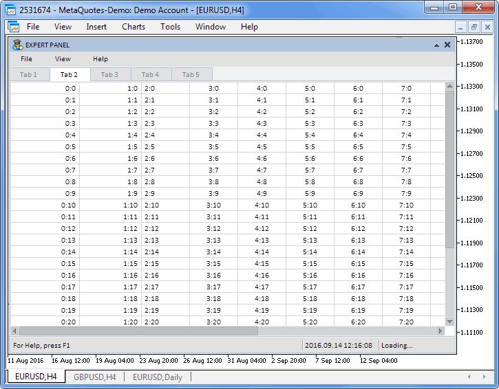 Рис. 2. При изменении размеров окна терминала, размеры графического интерфейса MQL-приложения тоже изменяются.