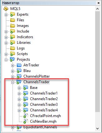 Рис.4 Пример иерархии папок проектов стратегии каналов