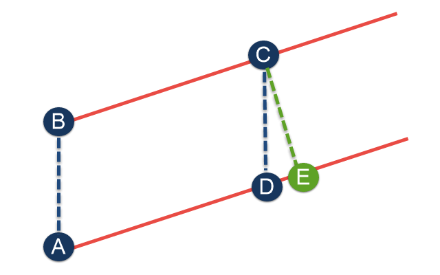 Fig.7 Channel width, diagram