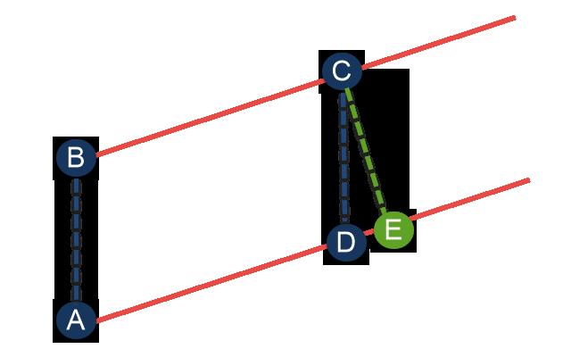 图例.7 通道宽度, 图解