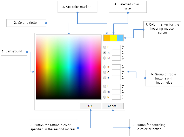 New Article Graphical Interfaces Ix The Color Picker Control