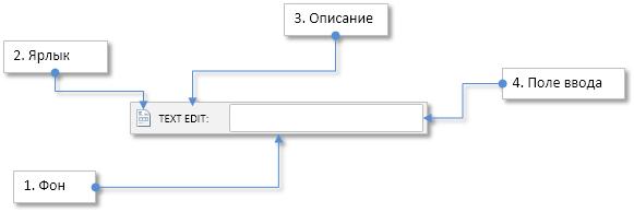 Рис. 1. Составные части элемента «Текстовое поле ввода»
