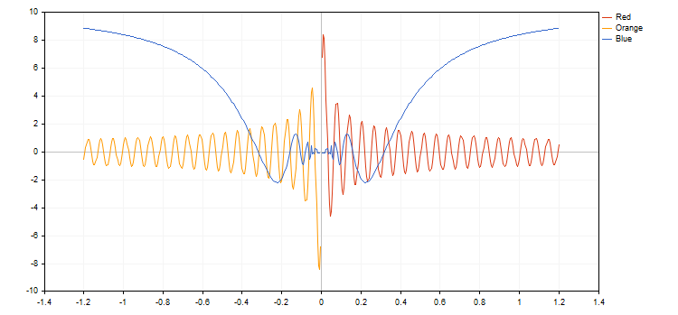 Visualize this! MQL5 graphics library similar to 'plot' of R