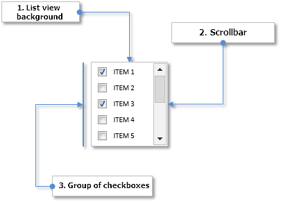 Fig. 2. Components of the List of checkboxes control