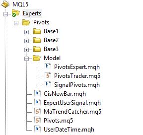 Расположение файлов