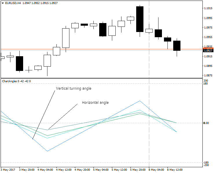 Forex vorhersage gbp usd forecast coming week foto 1