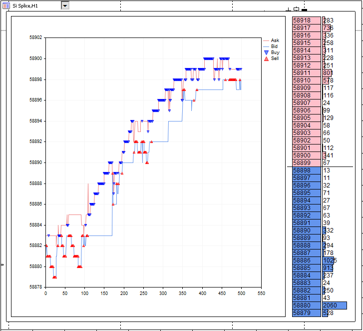 depth chart trading