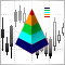 Die benutzerdefinierten Indikatoren und die Informationsgrafik in CCanvas