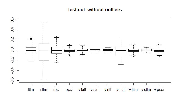 Outlier 10