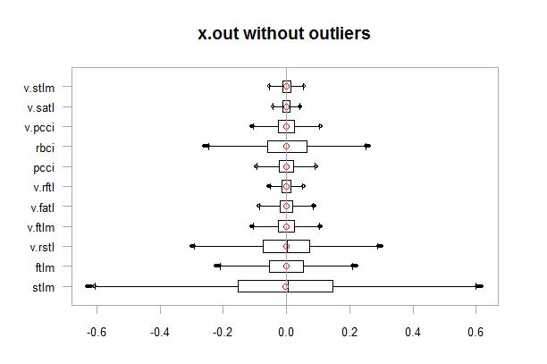 Outlier 4
