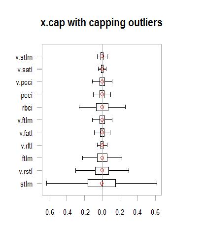 Outlier 5
