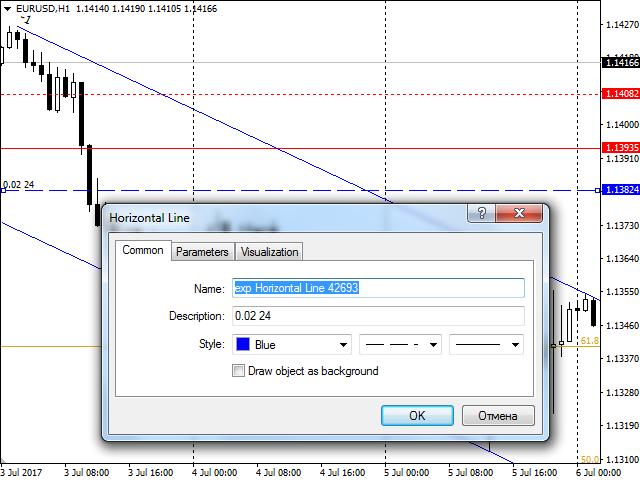 配置 buy limit 订单 (蓝色短划线) 的水平线属性, 手数 0.02, 且有效期为 24 根柱线 (小时)
