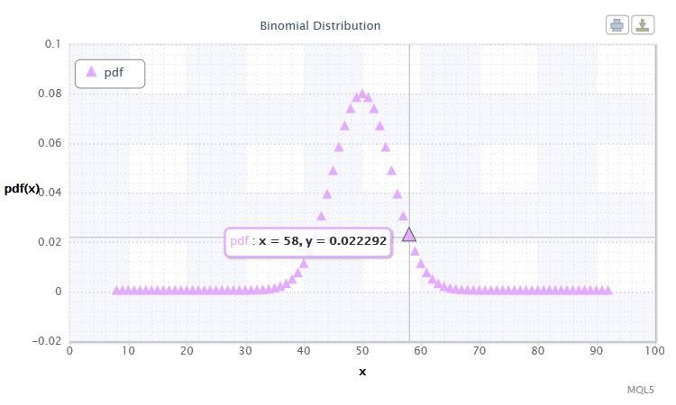 Forex плотность вероятности ебучий советник форекс