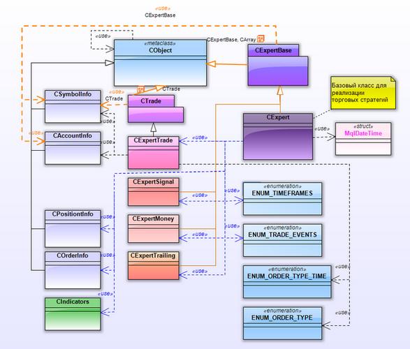 Рис. 19. Диаграмма Expert с интерфейсами