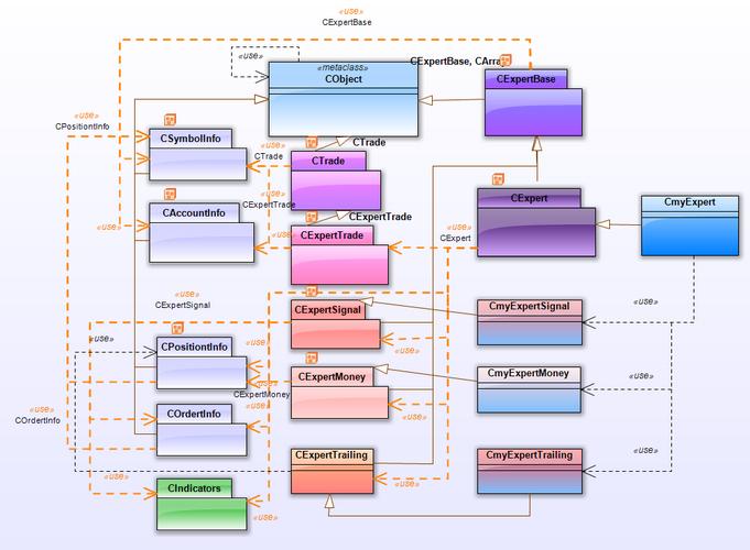 Рис. 25. Расширенная диаграмма пакетов и классов Expert