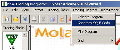 Fig. 11. Generate MQL5 code