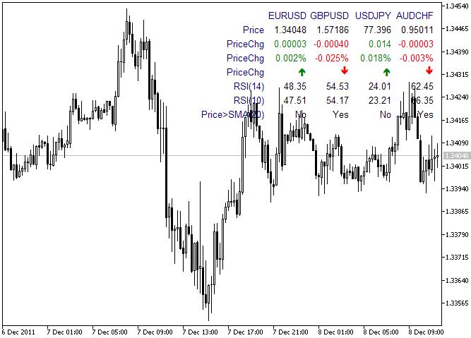 图 2. 多货币模式