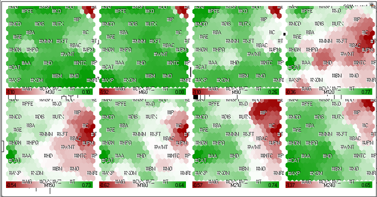 Figure 21. Kohonen maps for American stocks (last 4 hours of 23 may 2011 trade session).