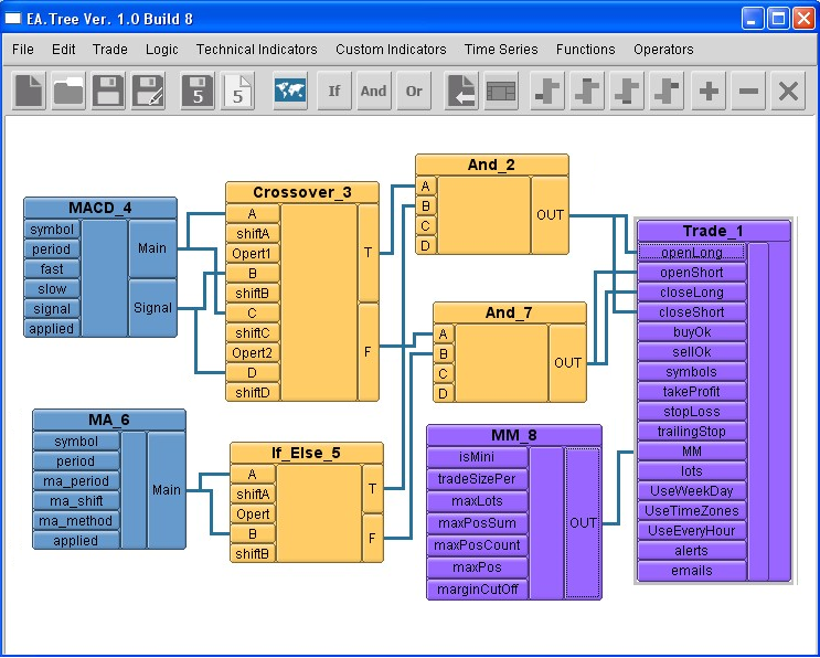 Figure 1. EA Tree Graphical User Interface