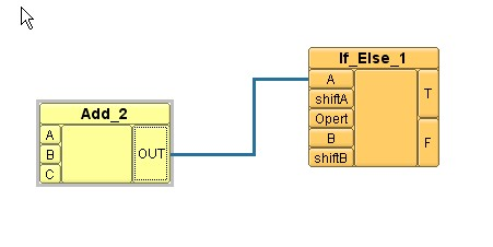 "Figure 3. ""Add"" box + ""if else"" box"