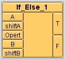 "Figure 6. ""If-Else"" logic box"