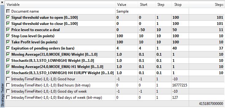 图 11. EA 交易程序优化的参数