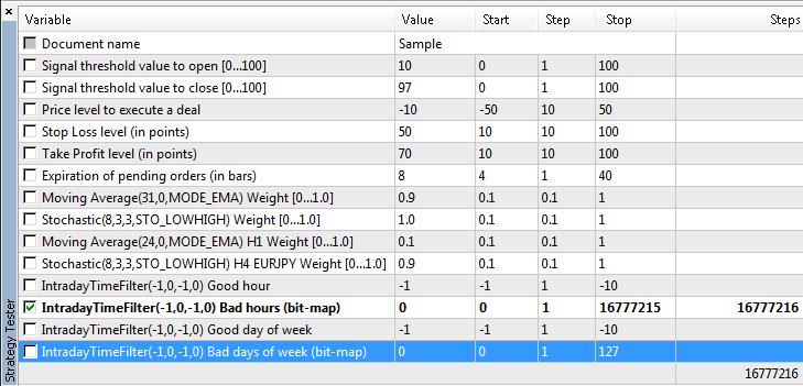 图 13. EA 交易程序优化的参数