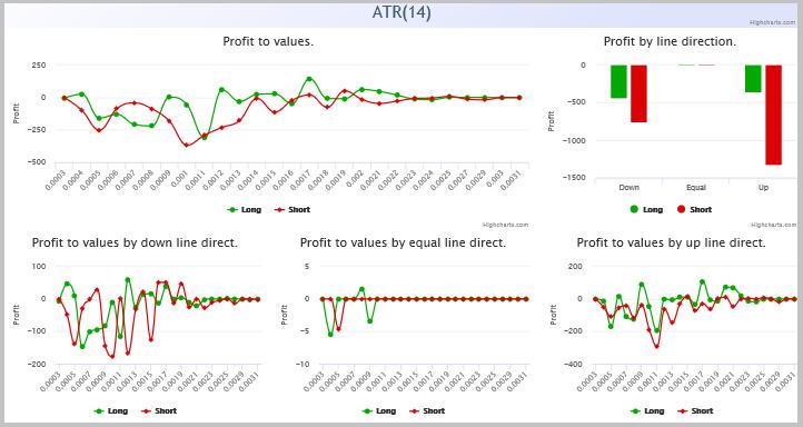 ATR レポート