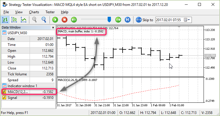 """MACD MQL4 style EA short.mh5"" in tester"