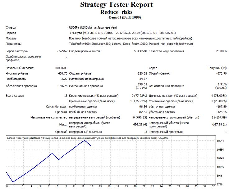 test_USDJPY