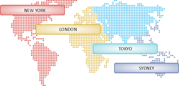 Fig. 1. Trading sessions on the world map