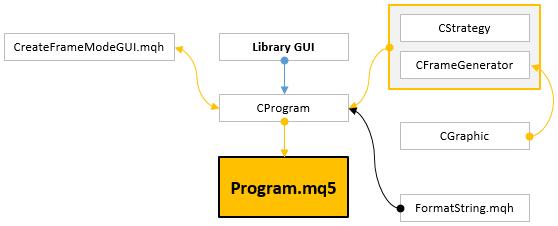 Fig. 4. Incluindo a classe da estratégia de negociação e o arquivo com as funções adicionais