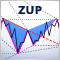 ZUP - Universal ZigZag with Pesavento patterns. Search for patterns