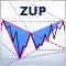 ZUP-Pesavento パターンと普遍的なジグザグ。 パターンの検索