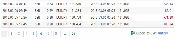 Fig. 6. Exporting trade history to the CSV file
