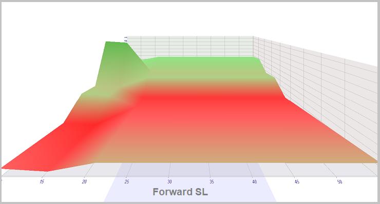 Método 2. Simulación en tiempo real de SL