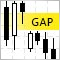 Gap - a profitable strategy or 50/50?
