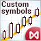 How to create and test custom MOEX symbols in MetaTrader 5