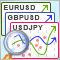 Selection and navigation utility in MQL5 and MQL4: Adding auto search for patterns and displaying detected symbols