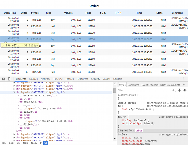 Tester report appearance and part of HTML code