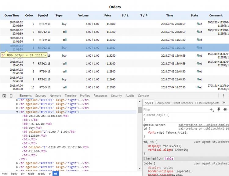 Aparência e parte do código HTML do relatório do testador