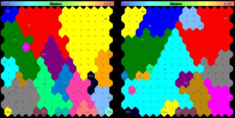Кластеры на картах Кохонена, построенных без применения маски по экономическим показателям (слева) и с применением маски (справа)