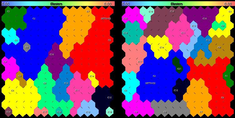 Кластеры на картах Кохонена, построенных с маской по параметрам эксперта: только на стадии кластеризации (слева) и на стадии обучения сети и кластеризации (справа)