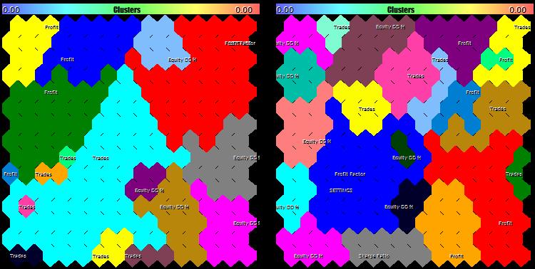 Метки кластеров для случаев: использования маски экономических показателей на стадии кластеризации (слева) и использования маски параметров на стадиях обучения и кластеризации (справа)