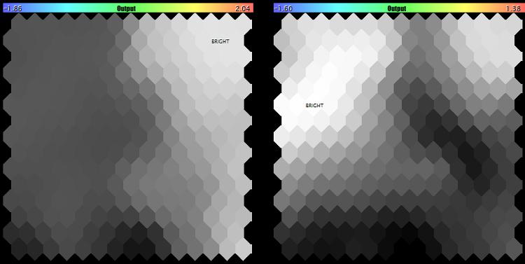RGB-пространство для признаков (ПФ, просадка) и (прибыль)