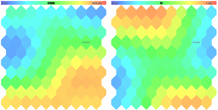Kohonen maps for the first two components of random 3D-vectors