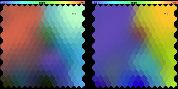 RGB-пространство для признаков (прибыль, ПФ, просадка) и (ПФ, просадка, сделки)
